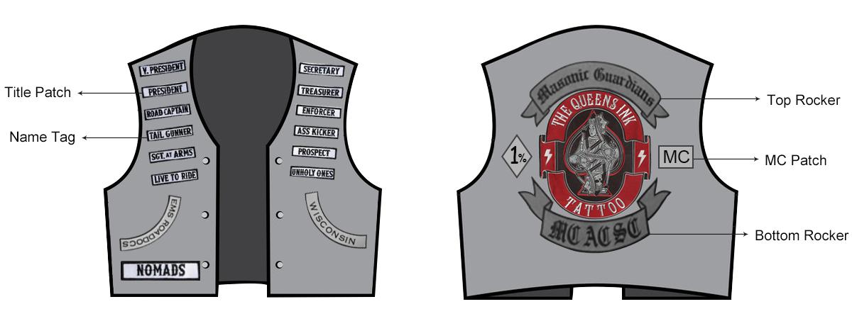 Biker Vest Patches >> Custom Motorcycle Vest Patches